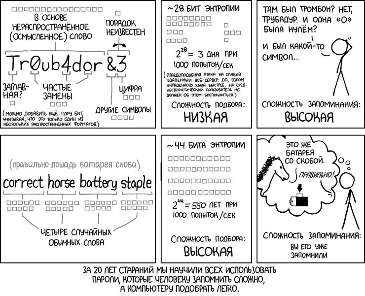 XKCD password